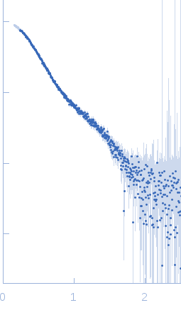 Probable ATP-dependent RNA helicase DDX58 (without CARDs) small angle scattering data